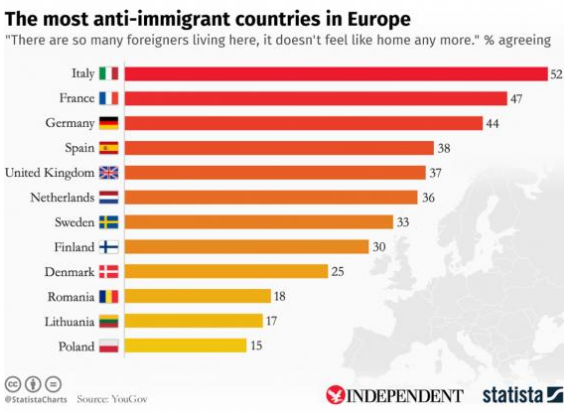 anti-immigration in europe
