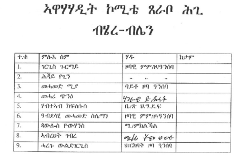 PFDJ officials who imposed blin to be clustered in one